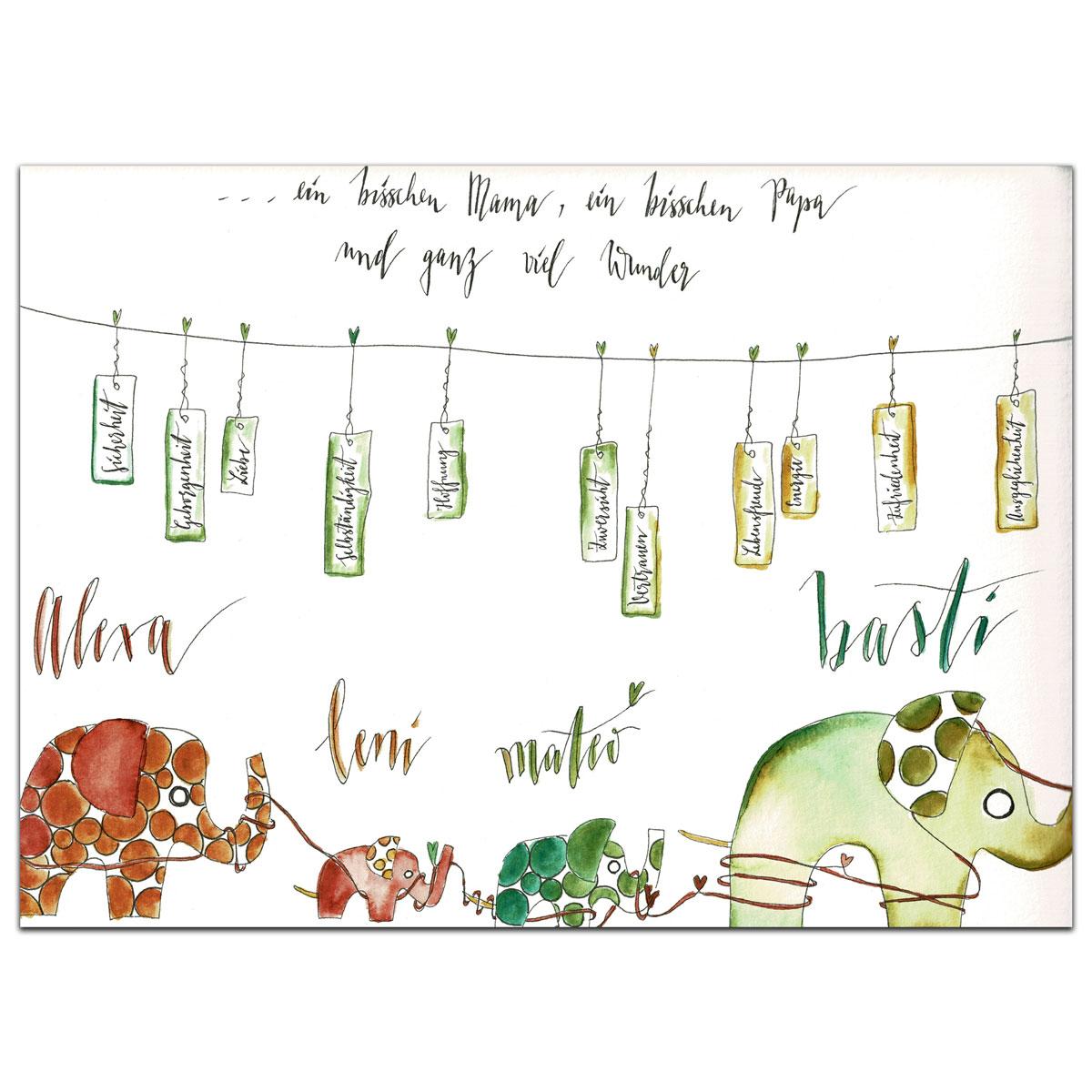 Aquarell mit einer Elefantenfamilie und Wünschen zur Geburt oder Taufe